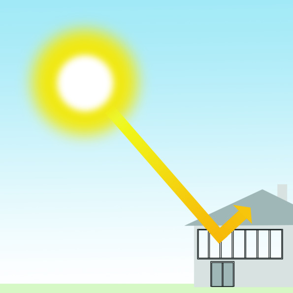 Graphic of how sunlight penetrates home windows.